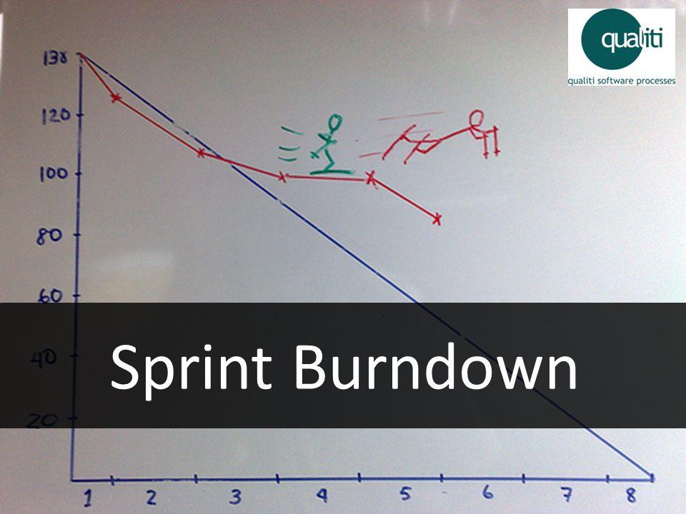 Sprint Burndown