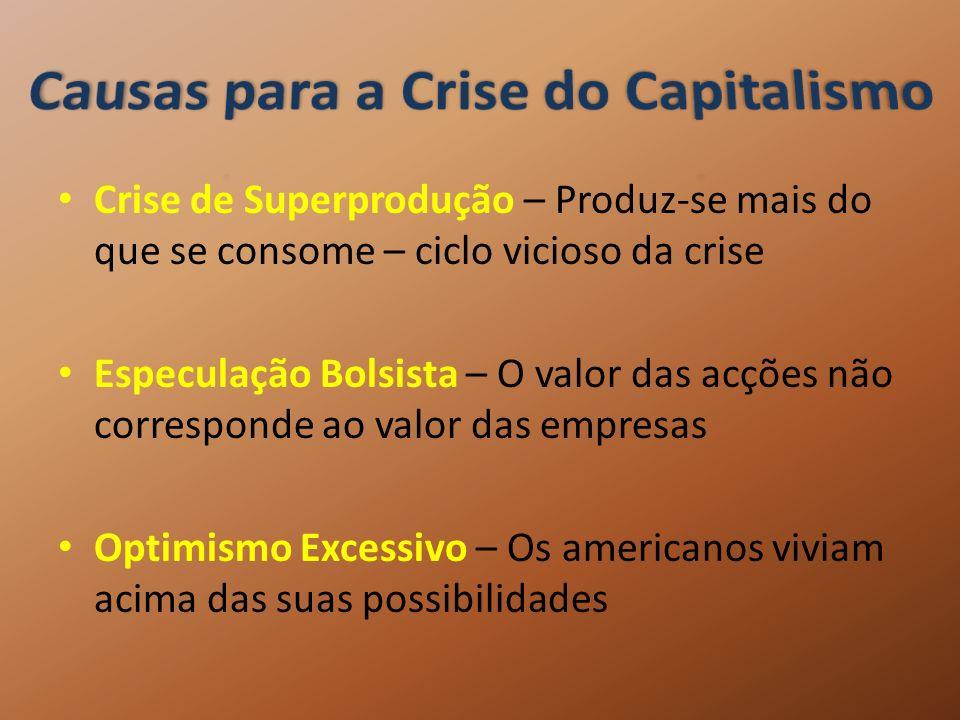 Causas para a Crise do Capitalismo