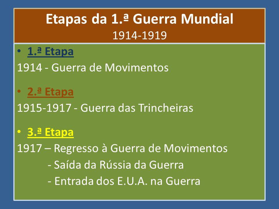 Etapas da 1.ª Guerra Mundial 1914-1919