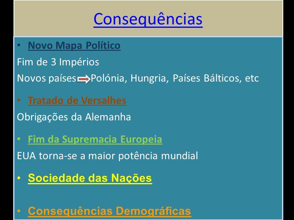 Consequências Novo Mapa Político Fim de 3 Impérios