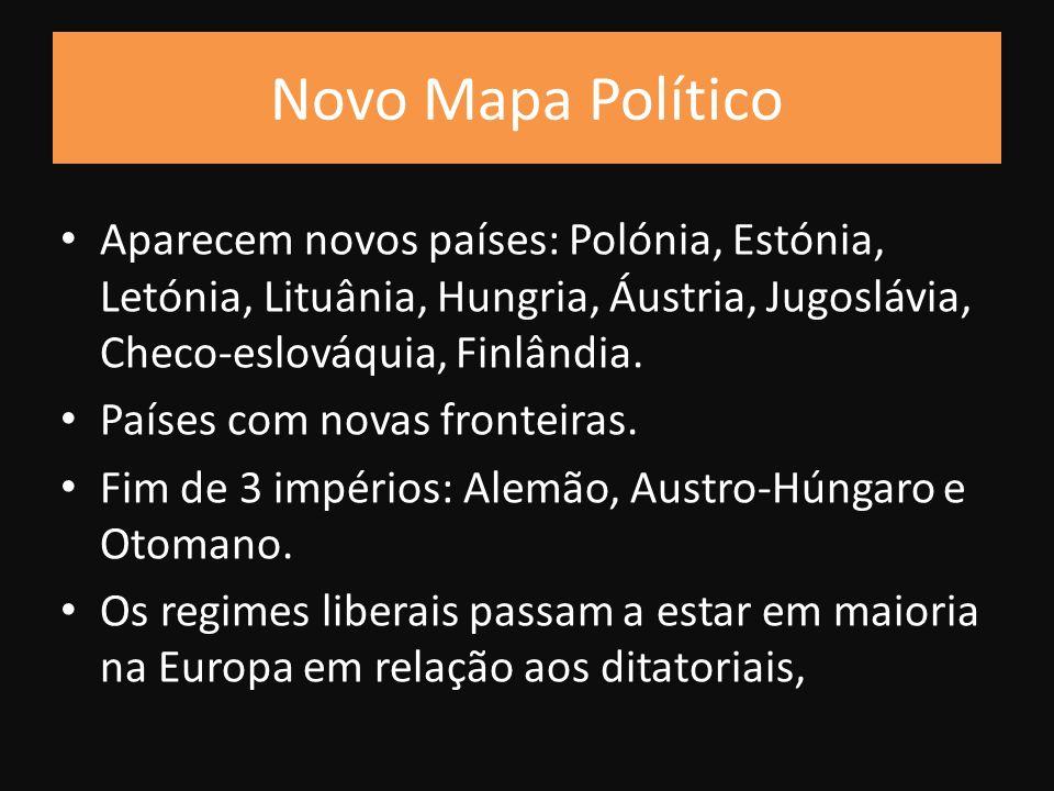 Novo Mapa Político Aparecem novos países: Polónia, Estónia, Letónia, Lituânia, Hungria, Áustria, Jugoslávia, Checo-eslováquia, Finlândia.