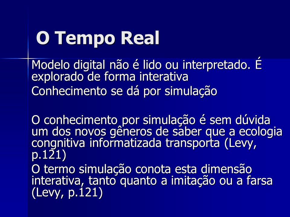 O Tempo Real Modelo digital não é lido ou interpretado. É explorado de forma interativa. Conhecimento se dá por simulação.