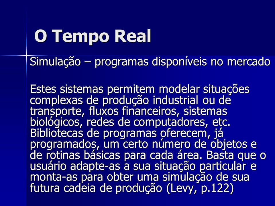 O Tempo Real Simulação – programas disponíveis no mercado