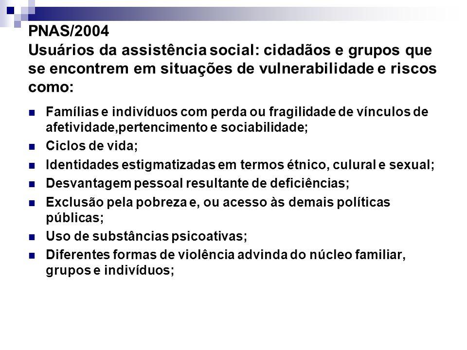PNAS/2004 Usuários da assistência social: cidadãos e grupos que se encontrem em situações de vulnerabilidade e riscos como: