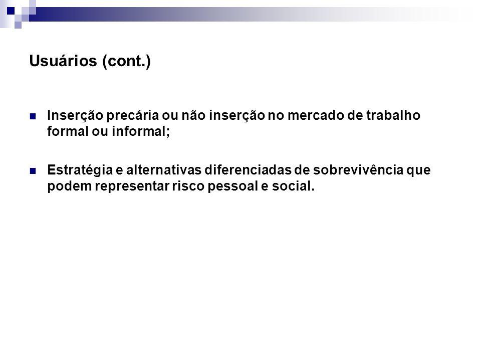 Usuários (cont.)Inserção precária ou não inserção no mercado de trabalho formal ou informal;
