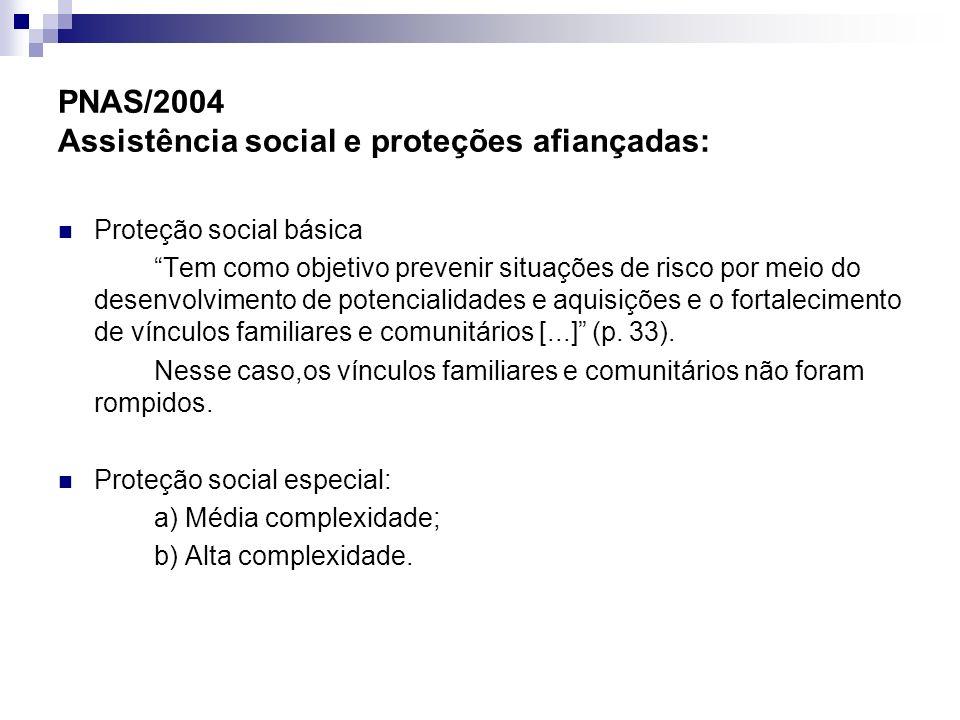 PNAS/2004 Assistência social e proteções afiançadas: