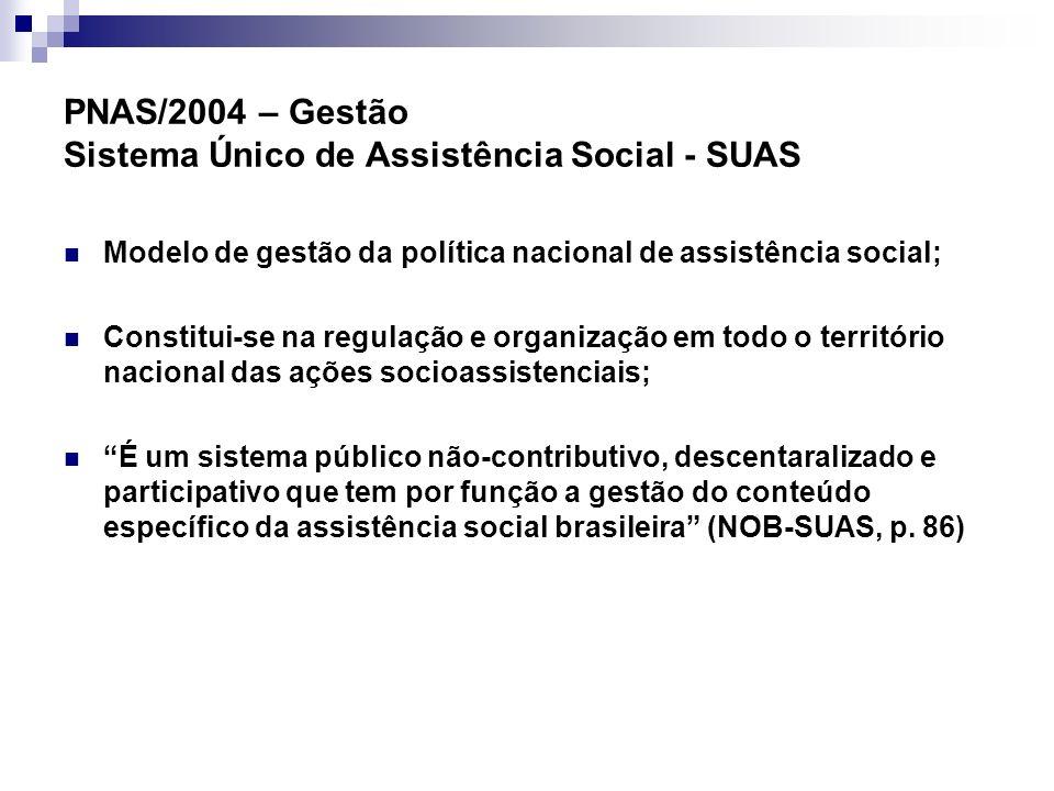 PNAS/2004 – Gestão Sistema Único de Assistência Social - SUAS