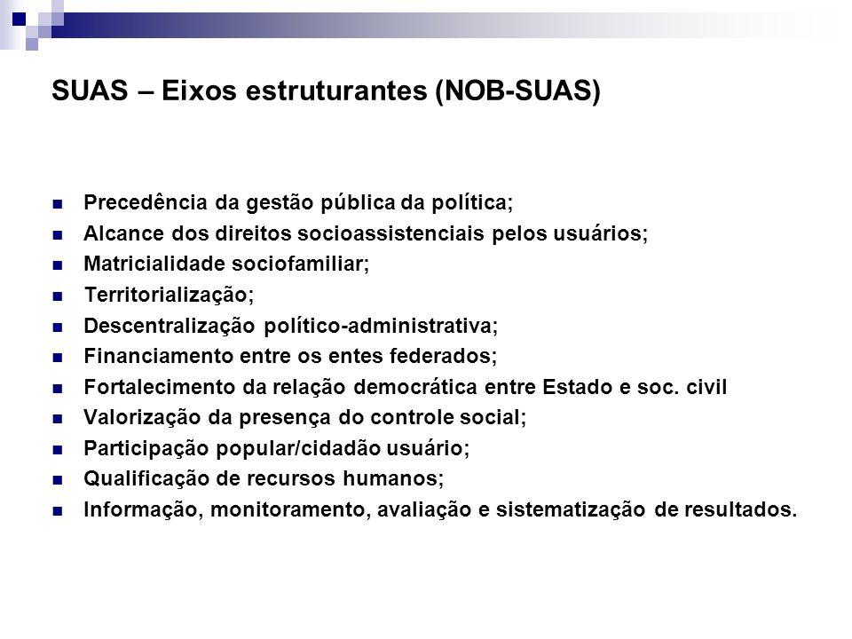 SUAS – Eixos estruturantes (NOB-SUAS)