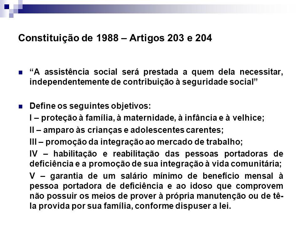 Constituição de 1988 – Artigos 203 e 204