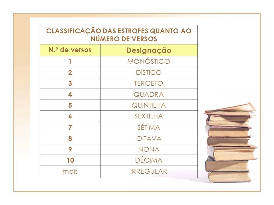 CLASSIFICAÇÃO DAS ESTROFES QUANTO AO NÚMERO DE VERSOS