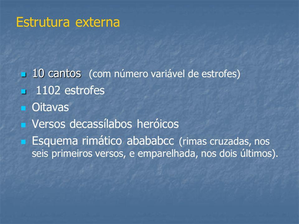 Estrutura externa 10 cantos (com número variável de estrofes)
