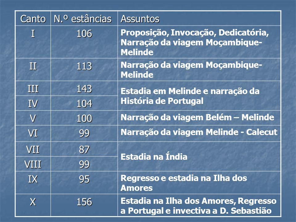 Canto N.º estâncias Assuntos I 106 II 113 III 143 IV 104 V 100 VI 99