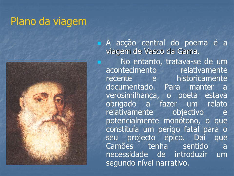 Plano da viagem A acção central do poema é a viagem de Vasco da Gama.