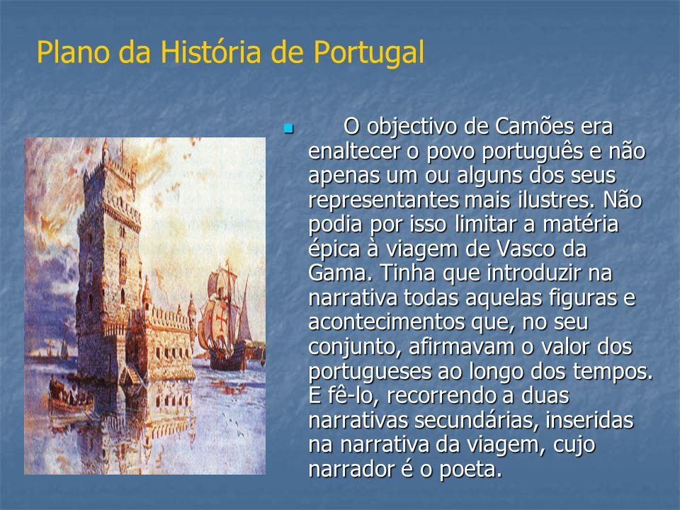 Plano da História de Portugal