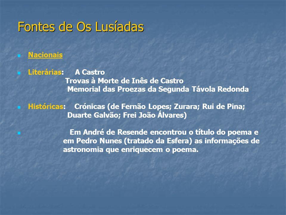 Fontes de Os Lusíadas Nacionais Literárias: A Castro