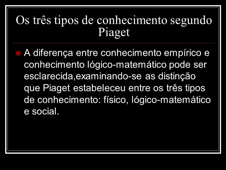 Os três tipos de conhecimento segundo Piaget