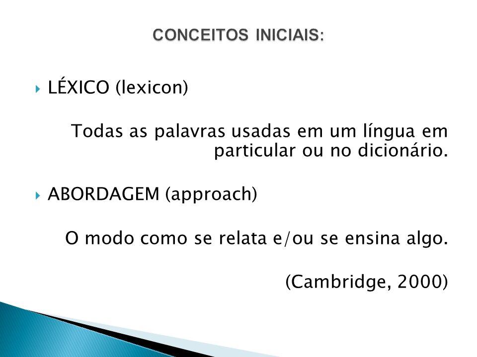 Todas as palavras usadas em um língua em particular ou no dicionário.