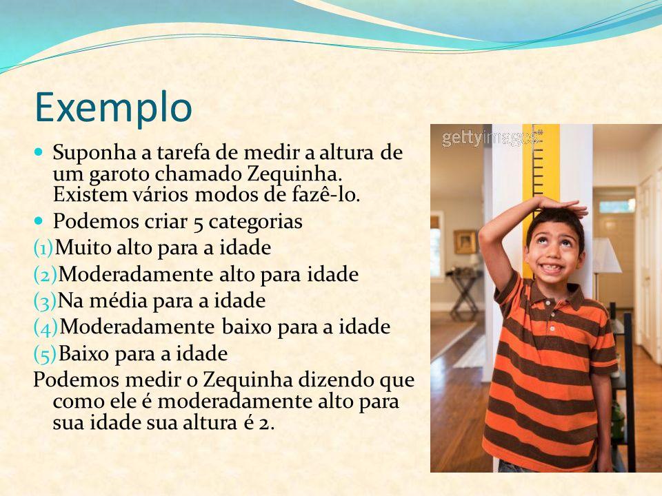 Exemplo Suponha a tarefa de medir a altura de um garoto chamado Zequinha. Existem vários modos de fazê-lo.