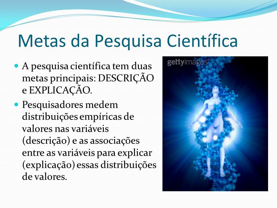 Metas da Pesquisa Científica