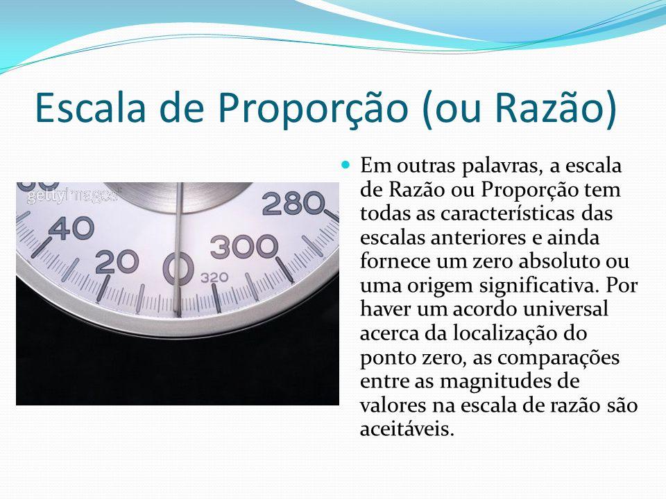 Escala de Proporção (ou Razão)
