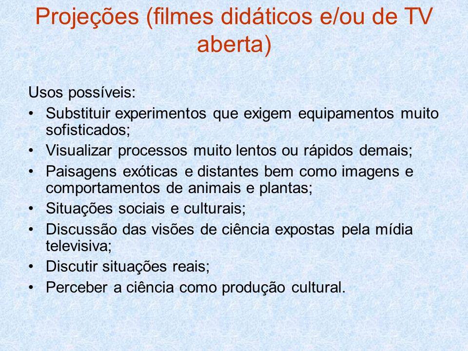 Projeções (filmes didáticos e/ou de TV aberta)
