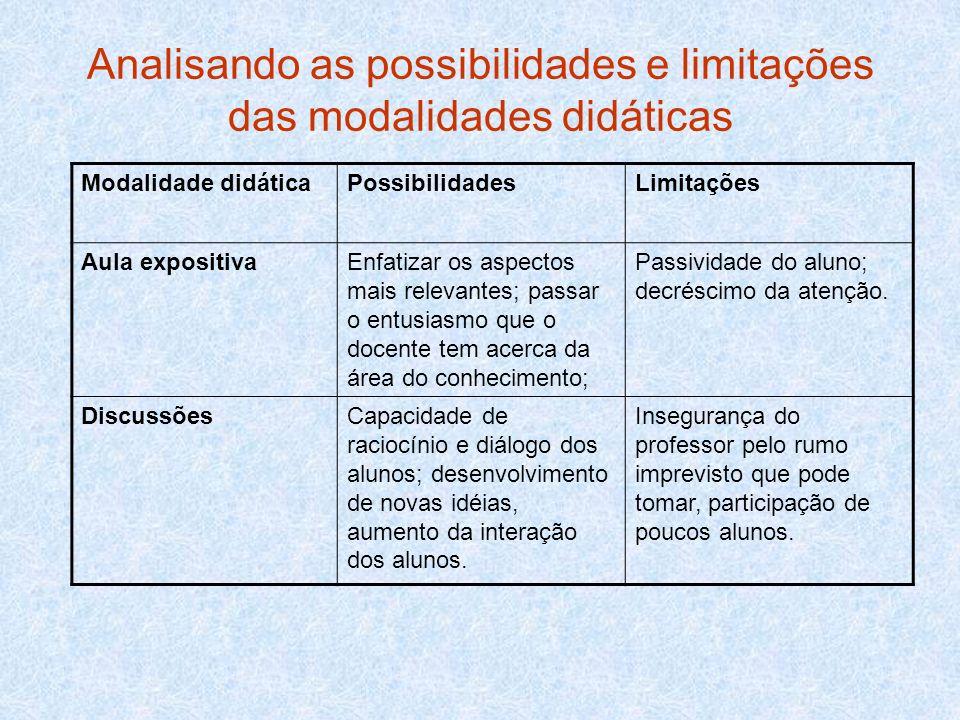 Analisando as possibilidades e limitações das modalidades didáticas