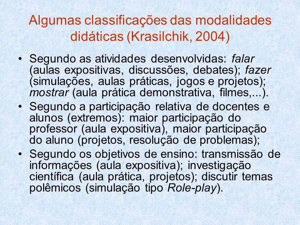 Algumas classificações das modalidades didáticas (Krasilchik, 2004)