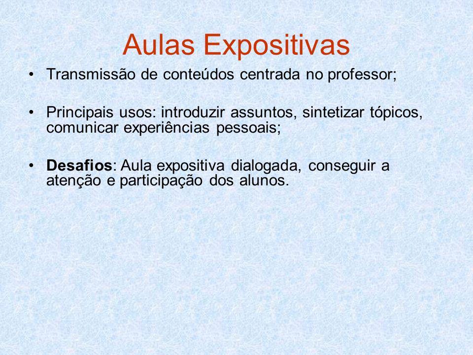Aulas Expositivas Transmissão de conteúdos centrada no professor;
