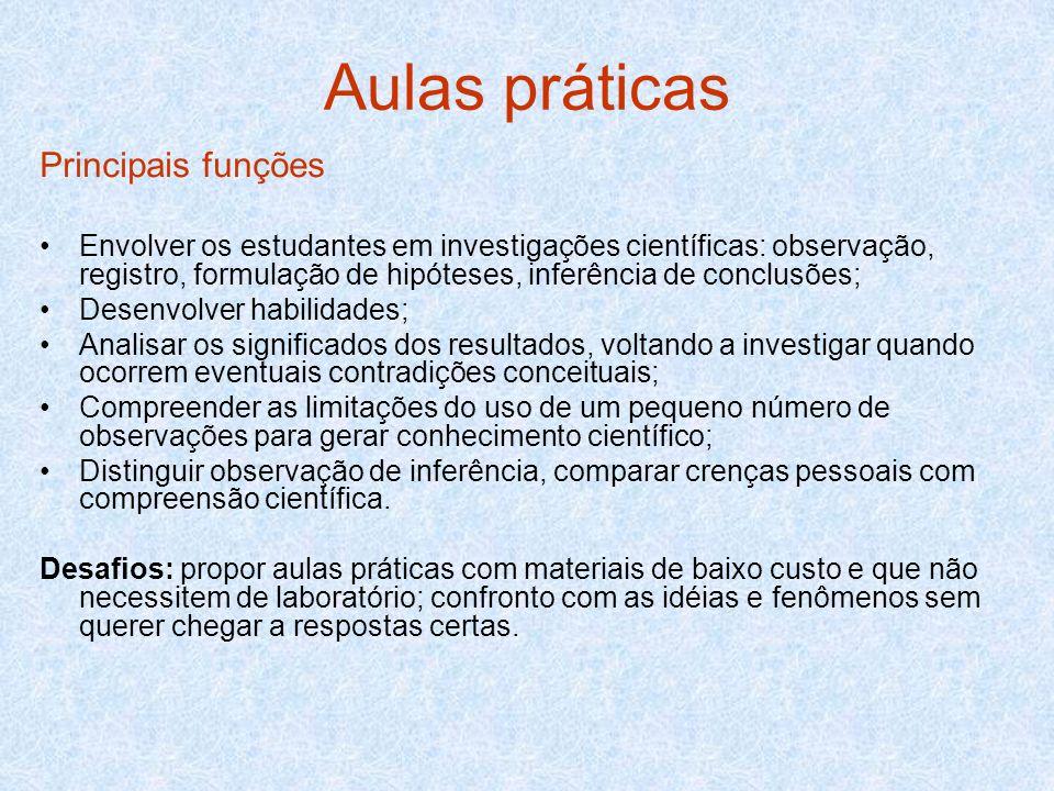 Aulas práticas Principais funções