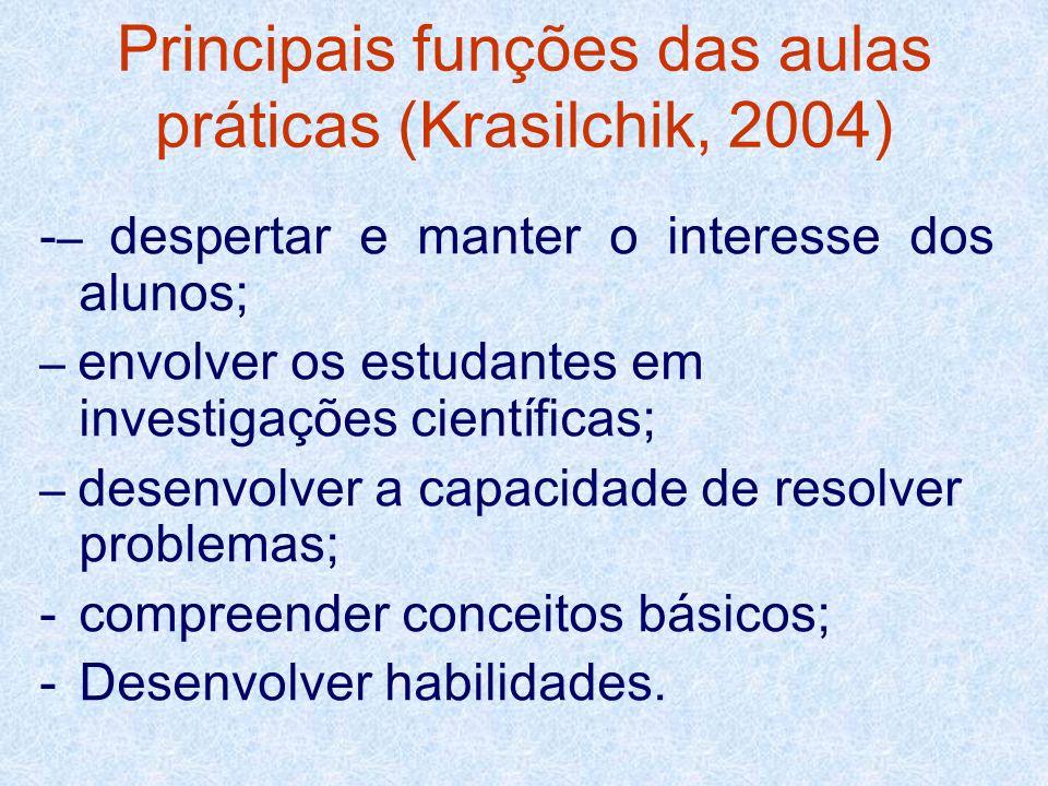 Principais funções das aulas práticas (Krasilchik, 2004)