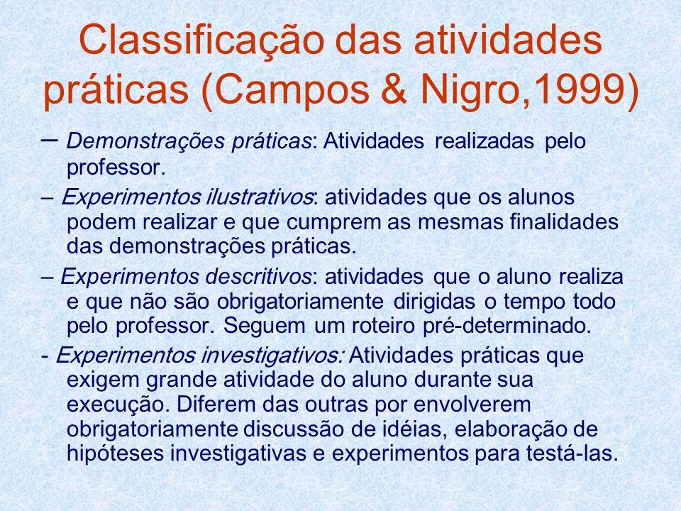 Classificação das atividades práticas (Campos & Nigro,1999)