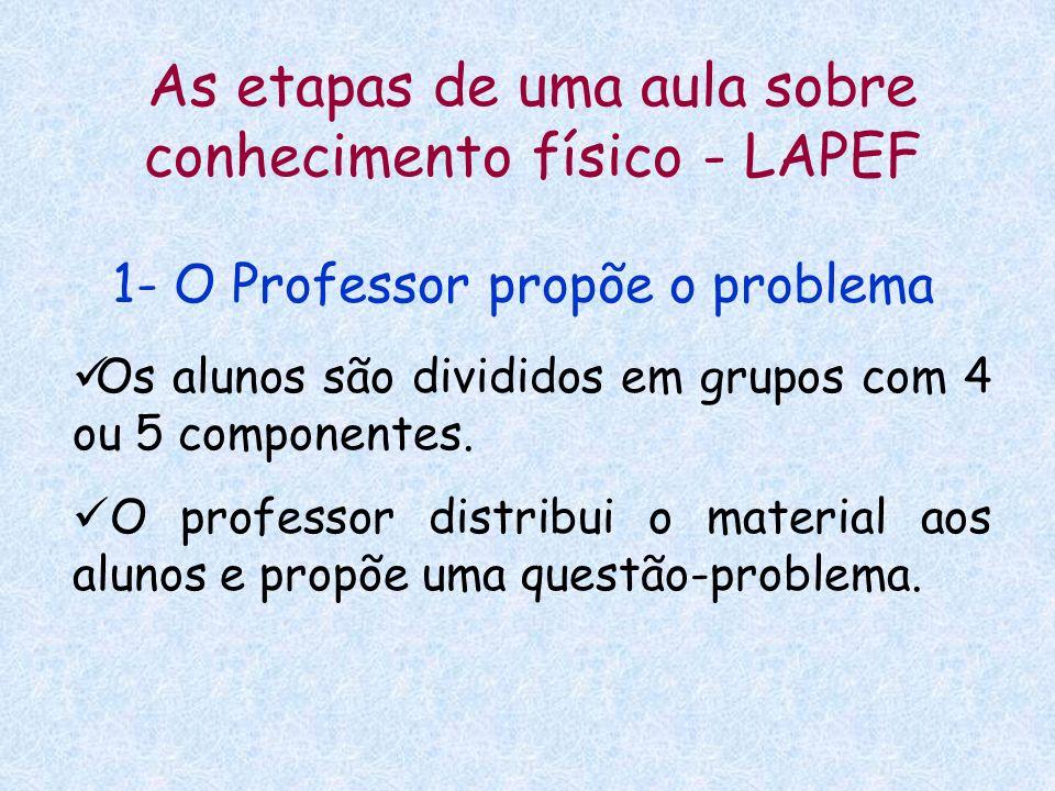 As etapas de uma aula sobre conhecimento físico - LAPEF