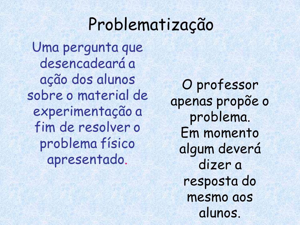 ProblematizaçãoUma pergunta que desencadeará a ação dos alunos sobre o material de experimentação a fim de resolver o problema físico apresentado.
