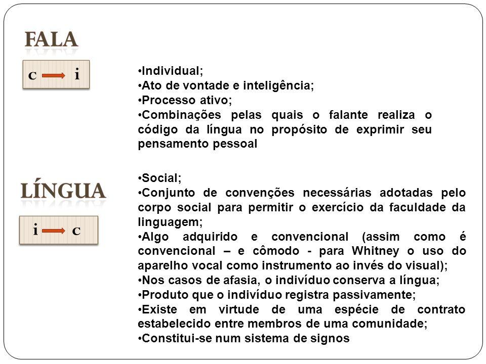 c i i c Individual; Ato de vontade e inteligência; Processo ativo;