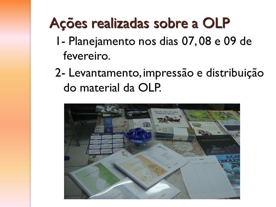 Ações realizadas sobre a OLP