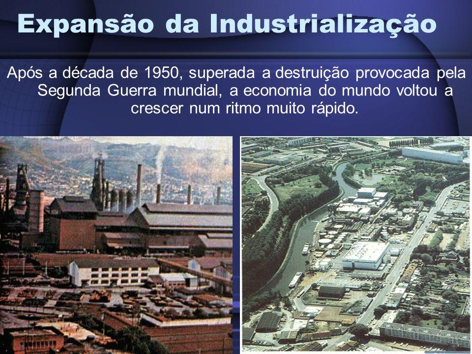 Expansão da Industrialização