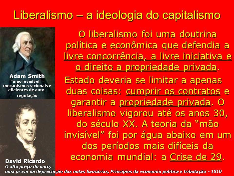 Liberalismo – a ideologia do capitalismo