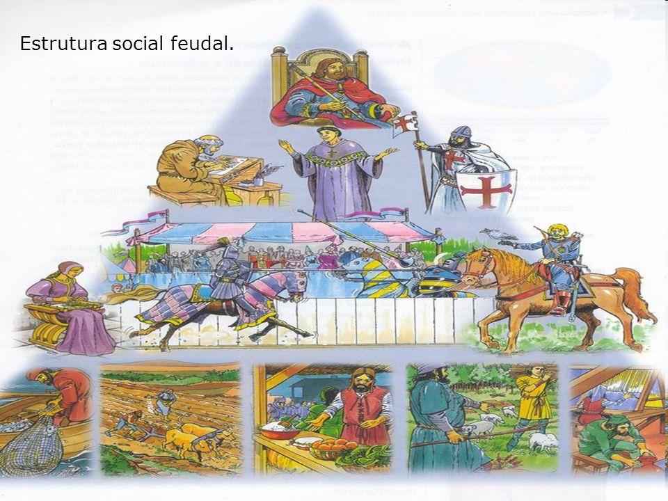 Estrutura social feudal.