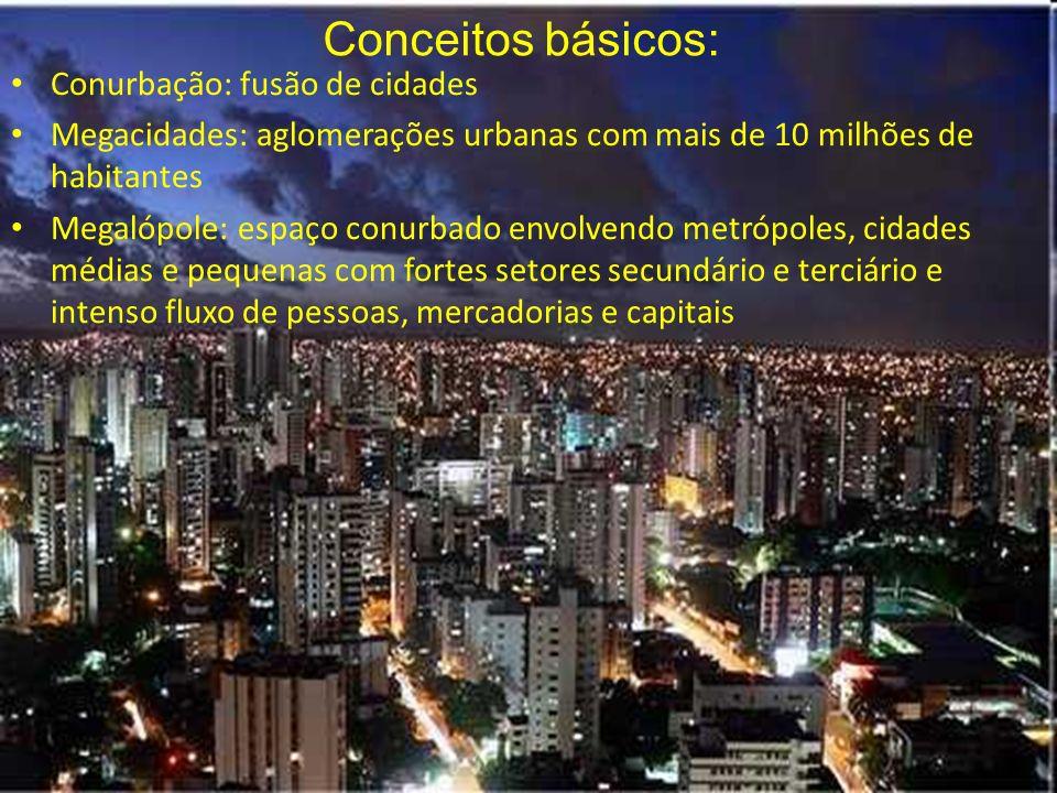 Conceitos básicos: Conurbação: fusão de cidades