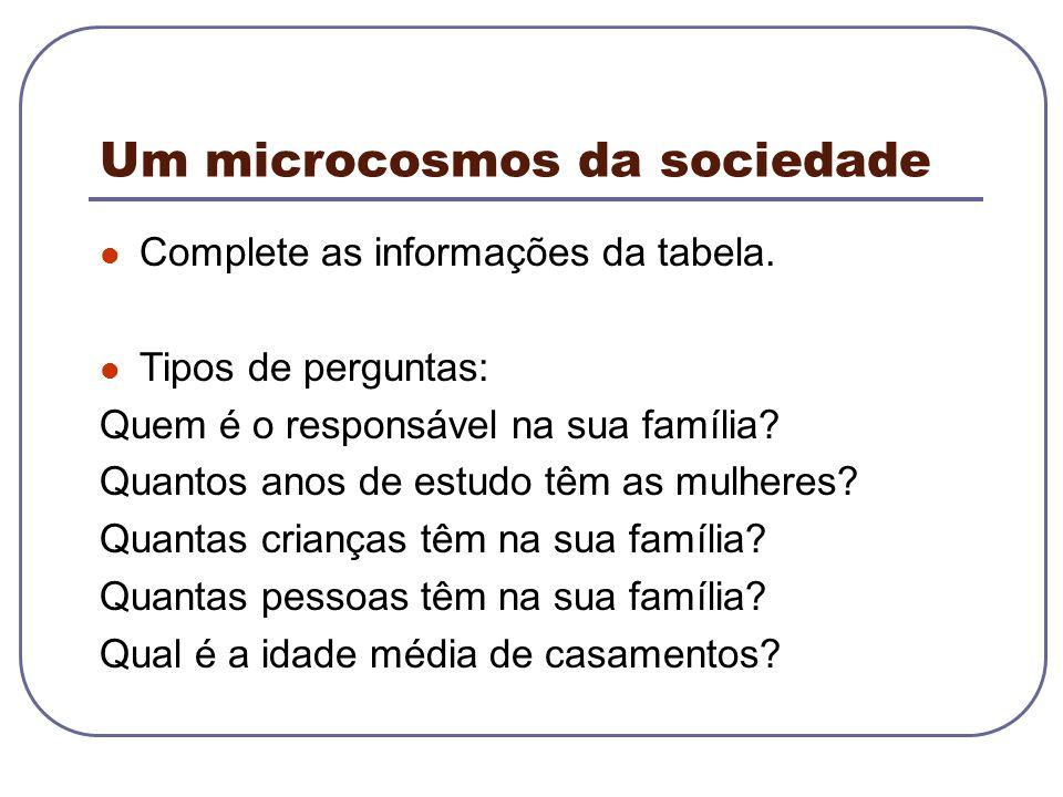 Um microcosmos da sociedade