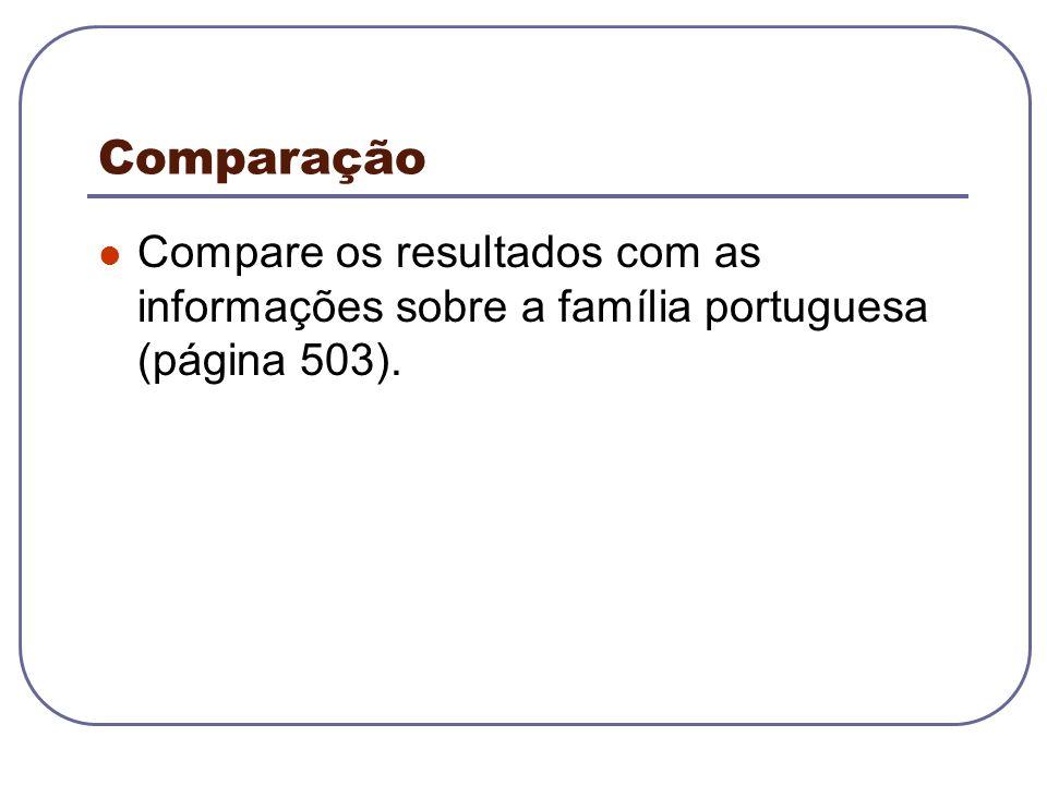 Comparação Compare os resultados com as informações sobre a família portuguesa (página 503).
