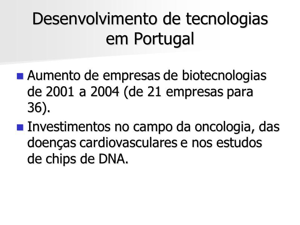 Desenvolvimento de tecnologias em Portugal