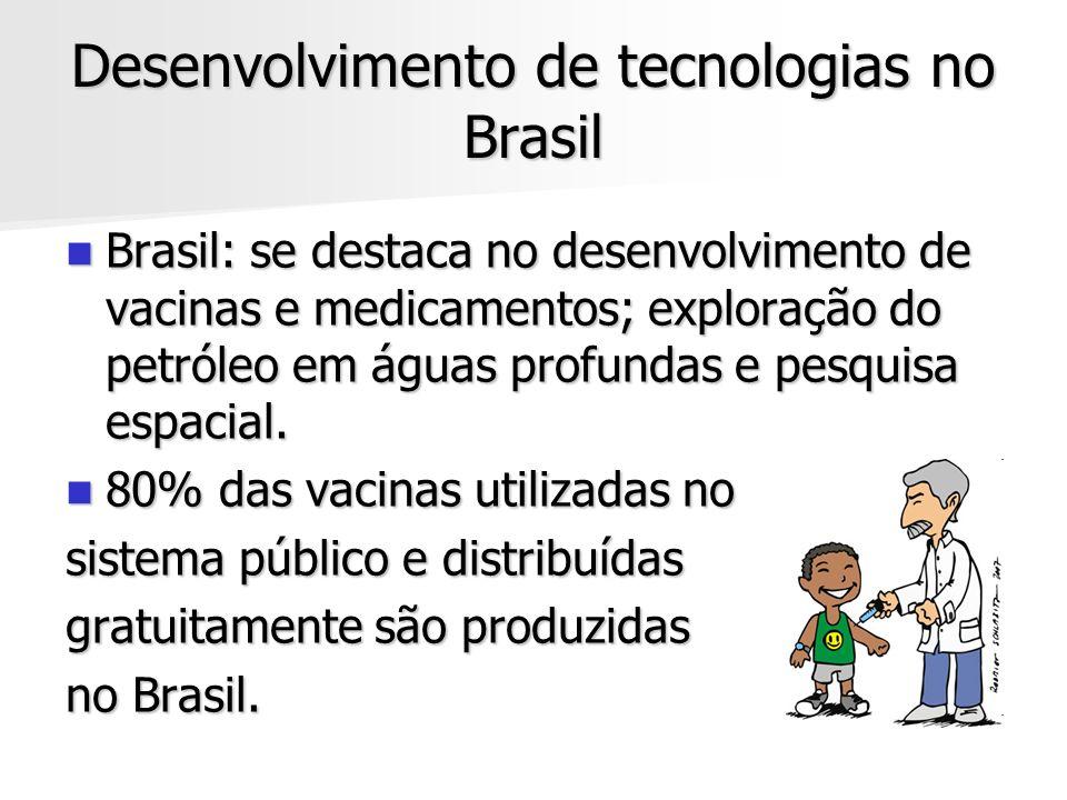 Desenvolvimento de tecnologias no Brasil