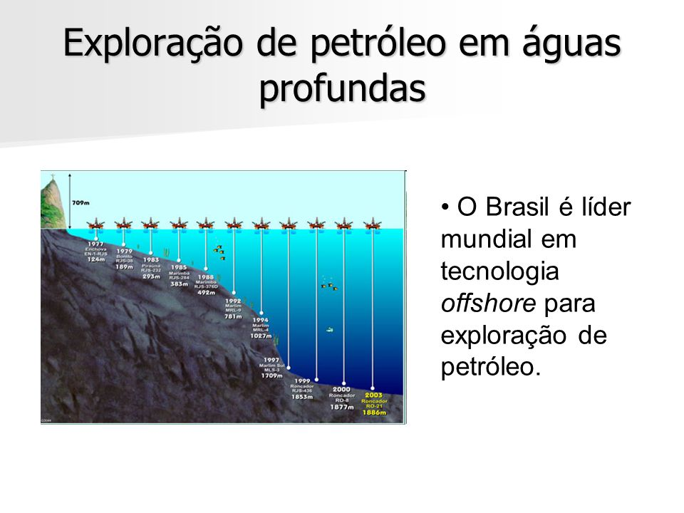 Exploração de petróleo em águas profundas
