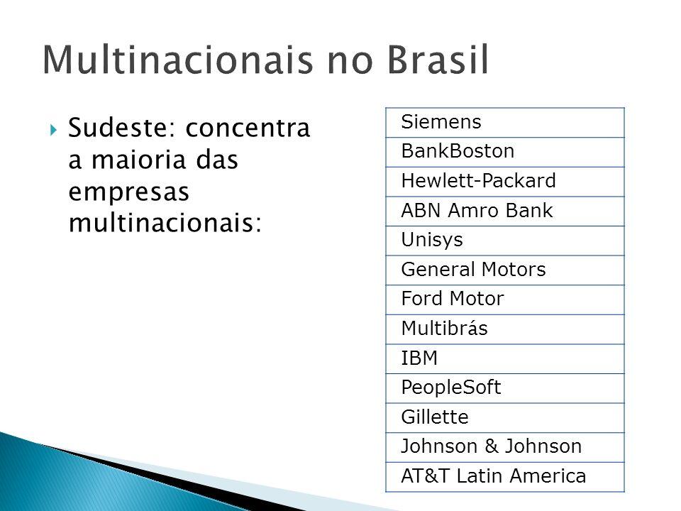 Multinacionais no Brasil