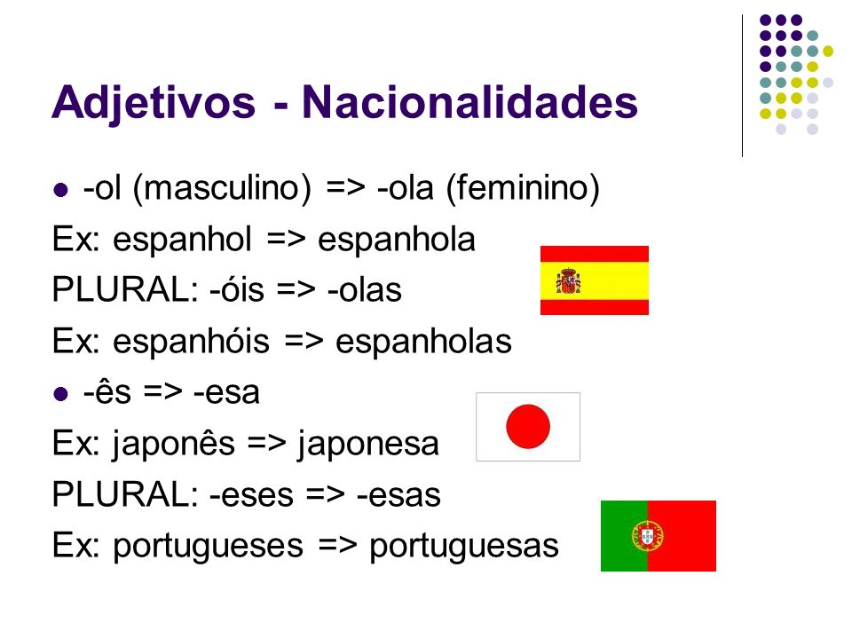 Adjetivos - Nacionalidades