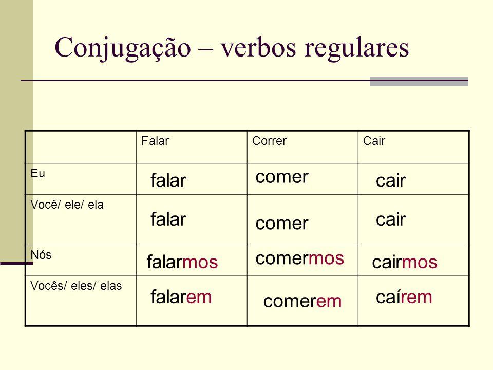 Conjugação – verbos regulares
