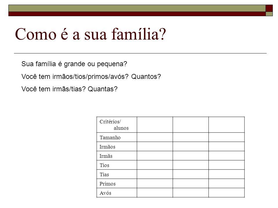 Como é a sua família Sua família é grande ou pequena