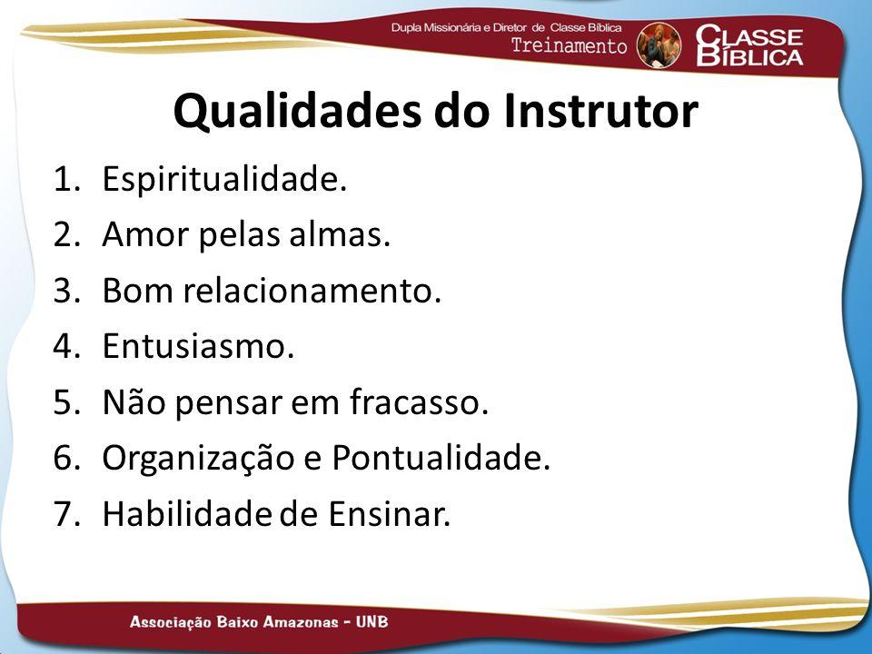 Qualidades do Instrutor