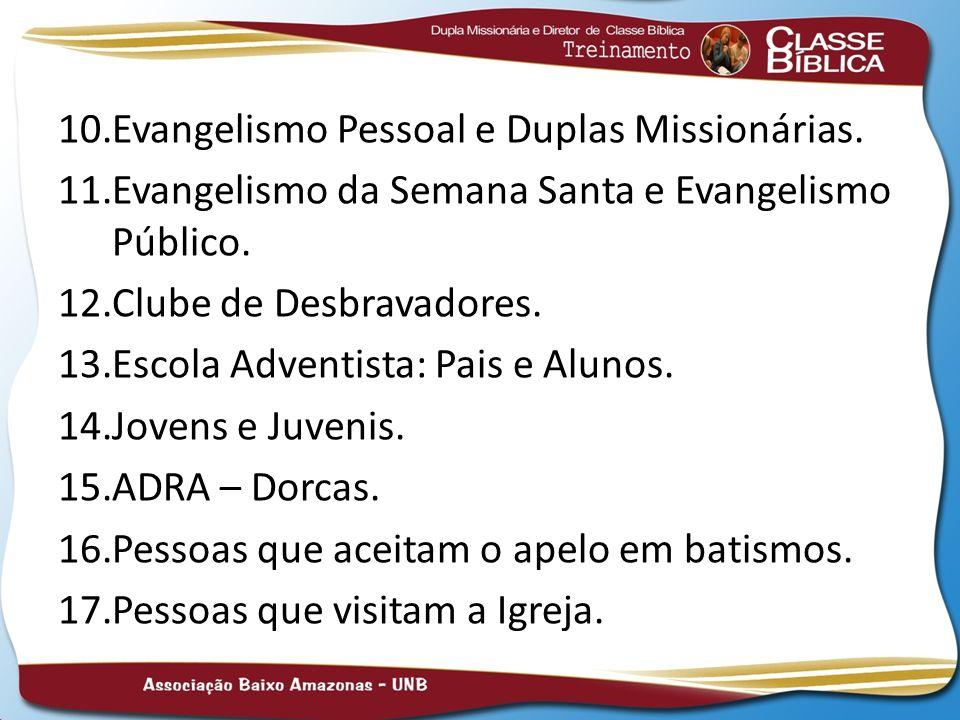 Evangelismo Pessoal e Duplas Missionárias.